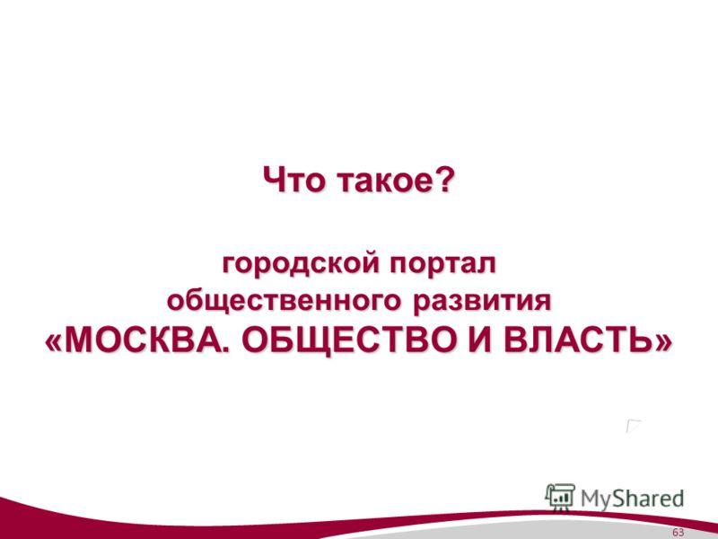 63 Что такое? городской портал общественного развития «МОСКВА. ОБЩЕСТВО И ВЛАСТЬ»