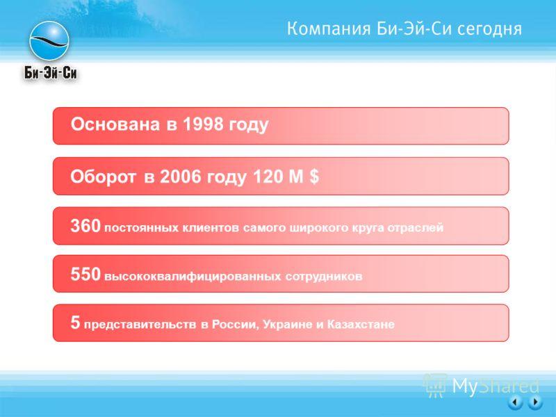 Компания Би-Эй-Си сегодня Оборот в 2006 году 120 М $ 360 постоянных клиентов самого широкого круга отраслей 550 высококвалифицированных сотрудников 5 представительств в России, Украине и Казахстане Основана в 1998 году