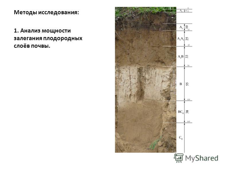Методы исследования: 1. Анализ мощности залегания плодородных слоёв почвы.