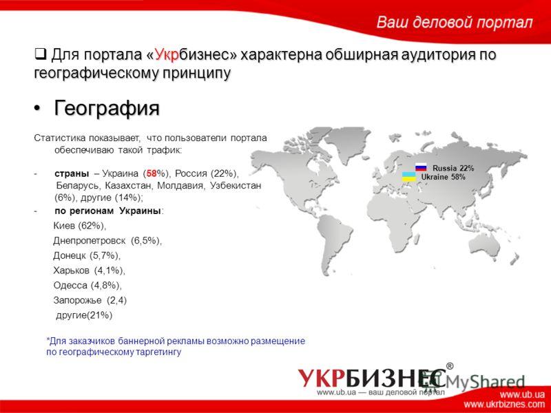 ортала «Укрбизнес» характерна обширная аудитория по географическому принципу Для портала «Укрбизнес» характерна обширная аудитория по географическому принципу ГеографияГеография Статистика показывает, что пользователи портала обеспечиваю такой трафик