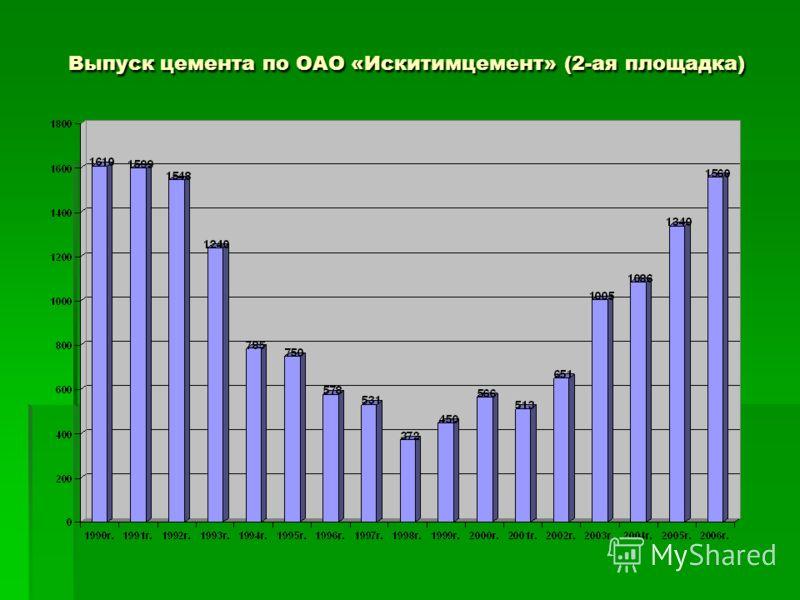 Выпуск цемента по ОАО «Искитимцемент» (2-ая площадка)