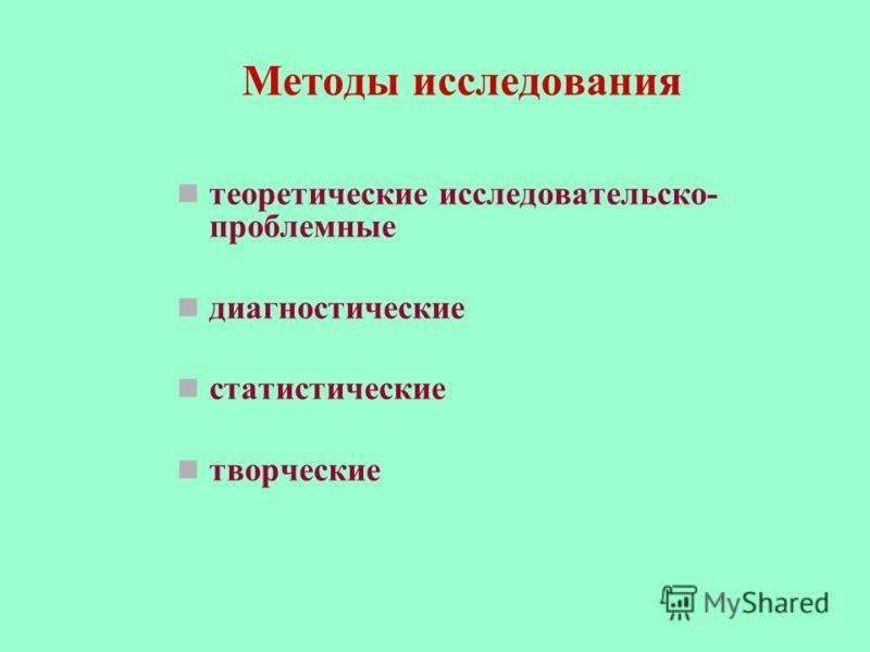 Методы исследования теоретические исследовательско- проблемные диагностические статистические творческие