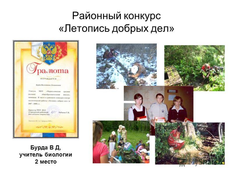 21 Районный конкурс «Летопись добрых дел» Бурда В Д, учитель биологии 2 место