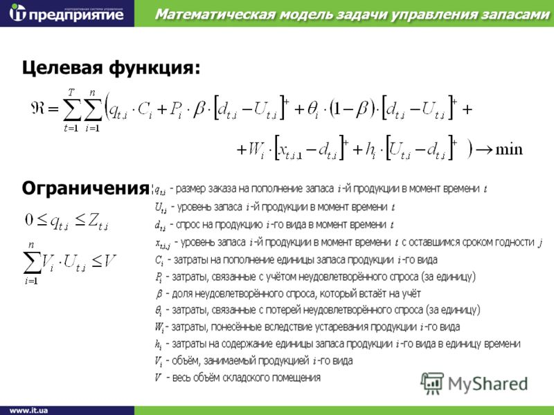 Математическая модель задачи управления запасами Целевая функция: Ограничения:
