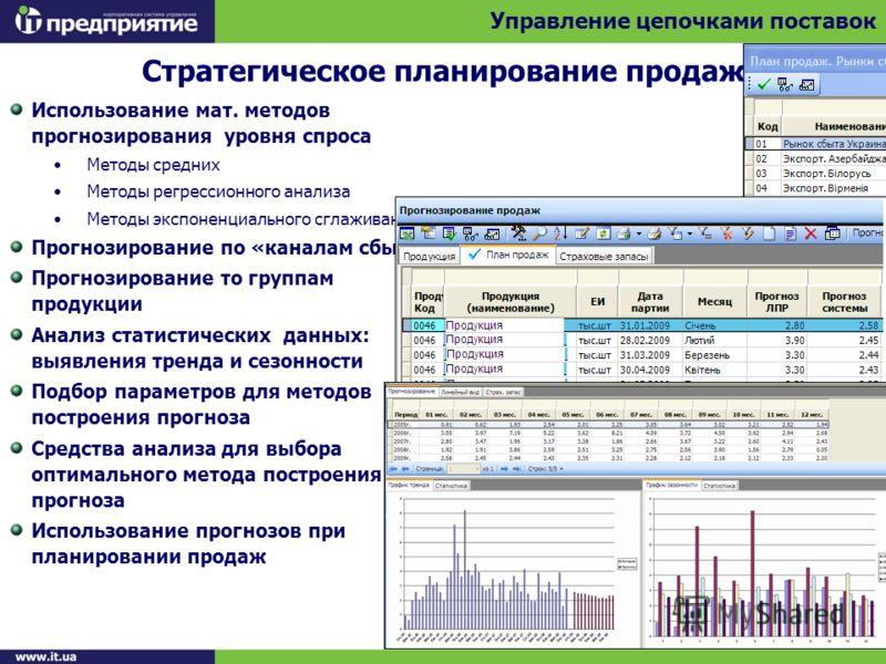 Стратегическое планирование продаж Управление цепочками поставок Использование мат. методов прогнозирования уровня спроса Методы средних Методы регрессионного анализа Методы экспоненциального сглаживания Прогнозирование по «каналам сбыта» Прогнозиров