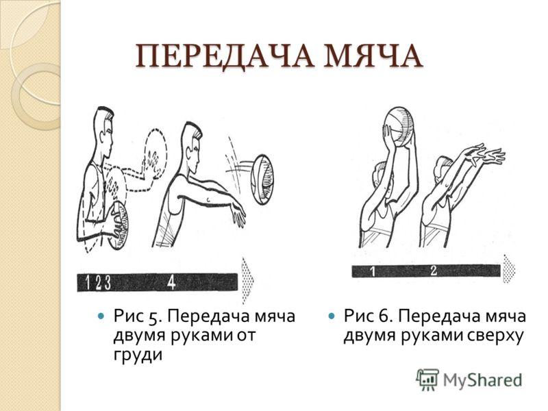 ПЕРЕДАЧА МЯЧА Рис 5. Передача мяча двумя руками от груди Рис 6. Передача мяча двумя руками сверху