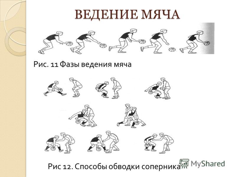 ВЕДЕНИЕ МЯЧА Рис. 11 Фазы ведения мяча Рис 12. Способы обводки соперника