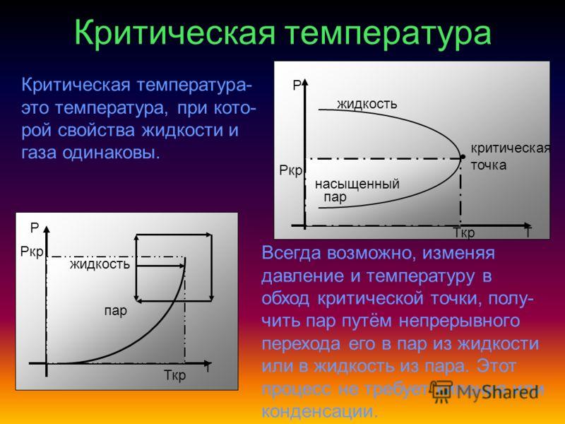 Критическая температура пар Т Ткр Р Ркр жидкость Р Ркр критическая точка ТТкр жидкость насыщенный пар Критическая температура- это температура, при кото- рой свойства жидкости и газа одинаковы. Всегда возможно, изменяя давление и температуру в обход