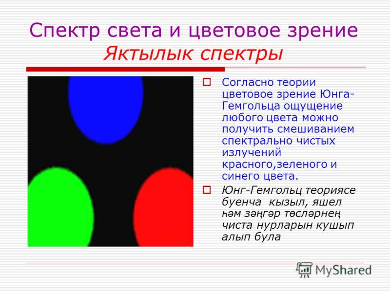 Дисперсия света Яктылык дисперсиясе Дисперсия света на стеклянной призме позволяет разложить световой пучок на спектральные составляющие, распространяющиеся под разными углами к первоначальному направлению Яктылык дисперсиясе- яктылык тизлегене ң мат