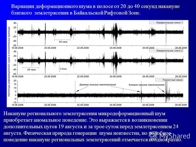 Вариации деформационного шума в полосе от 20 до 40 секунд накануне близкого землетрясения в Байкальской Рифтовой Зоне. Накануне регионального землетрясения микродеформационный шум приобретает аномальное поведение. Это выражается в возникновении допол