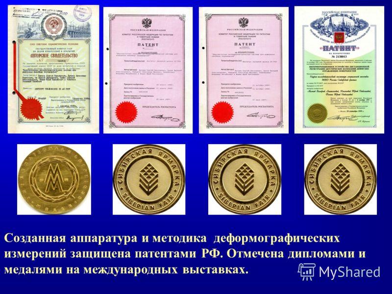Созданная аппаратура и методика деформографических измерений защищена патентами РФ. Отмечена дипломами и медалями на международных выставках.