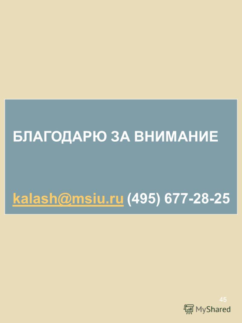 45 БЛАГОДАРЮ ЗА ВНИМАНИЕ kalash@msiu.rukalash@msiu.ru (495) 677-28-25