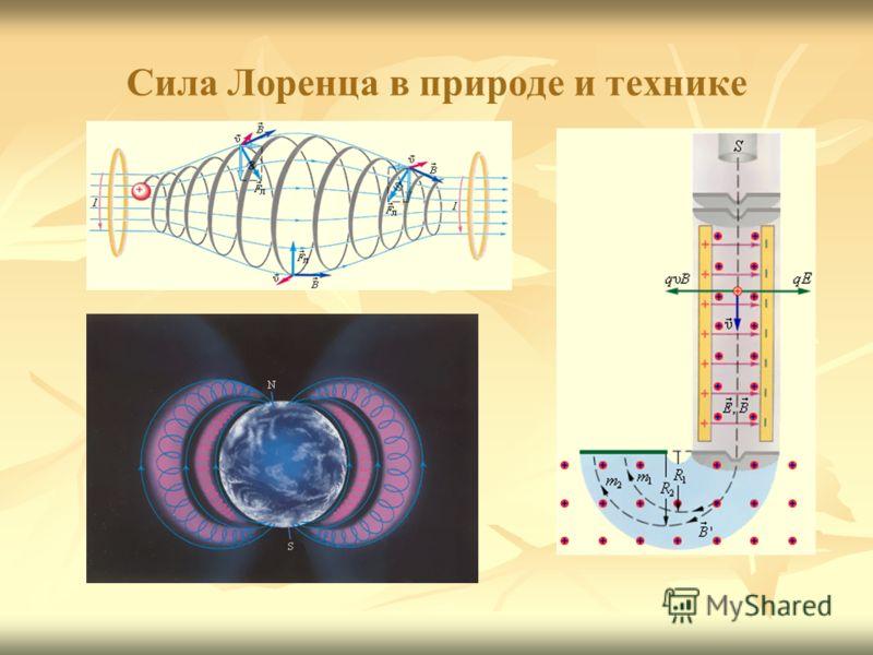 Сила Лоренца в природе и технике