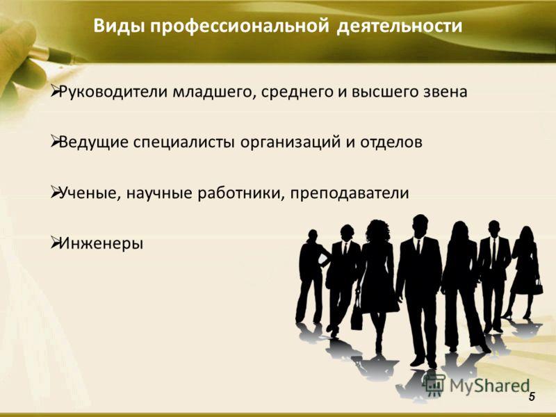 Виды профессиональной деятельности Руководители младшего, среднего и высшего звена Ведущие специалисты организаций и отделов Ученые, научные работники, преподаватели Инженеры 5