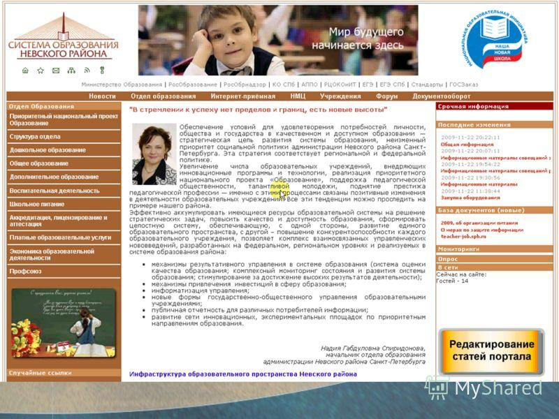 Основные направления деятельности Портал www.nevarono.spb.ru