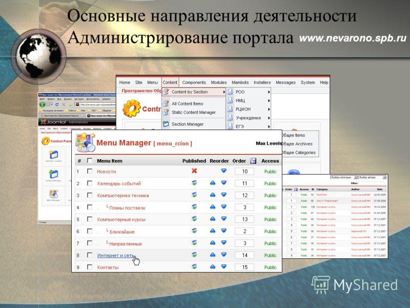 Основные направления деятельности Администрирование портала www.nevarono.spb.ru