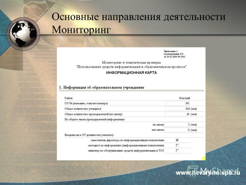 Основные направления деятельности Мониторинг www.nevarono.spb.ru
