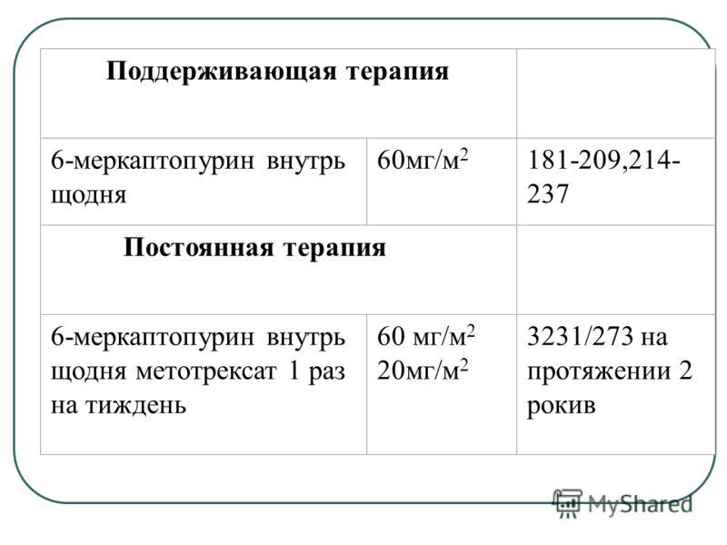 Поддерживающая терапия 6-меркаптопурин внутрь щодня 60мг/м 2 181-209,214- 237 Постоянная терапия 6-меркаптопурин внутрь щодня метотрексат 1 раз на тиждень 60 мг/м 2 20мг/м 2 3231/273 на протяжении 2 рокив