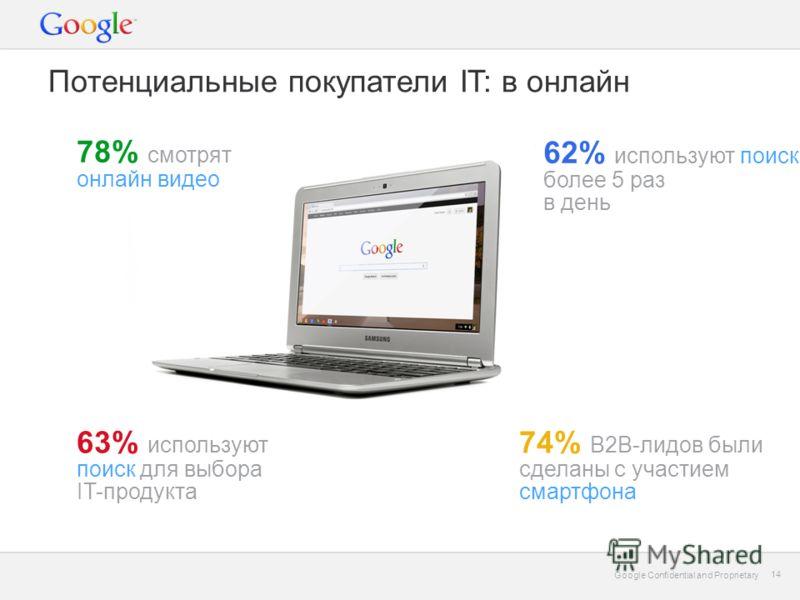 Google Confidential and Proprietary 14 Google Confidential and Proprietary 14 63% используют поиск для выбора IT-продукта 62% используют поиск более 5 раз в день 78% смотрят онлайн видео 74% B2B-лидов были сделаны с участием смартфона Потенциальные п