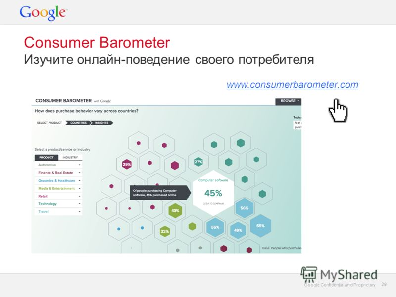 Google Confidential and Proprietary 29 Google Confidential and Proprietary 29 Consumer Barometer Изучите онлайн-поведение своего потребителя www.consumerbarometer.com