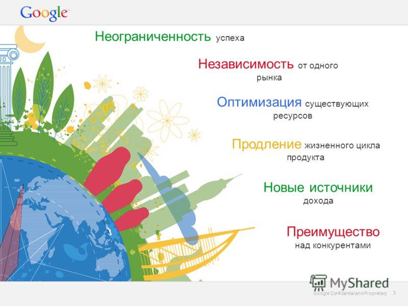Google Confidential and Proprietary 3 3 Неограниченность успеха Оптимизация существующих ресурсов Преимущество над конкурентами Независимость от одного рынка Новые источники дохода Продление жизненного цикла продукта