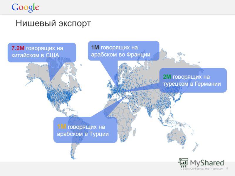 Google Confidential and Proprietary 5 5 1M говорящих на арабском во Франции 2M говорящих на турецком в Германии 1M говорящих на арабском в Турции 7.2M говорящих на китайском в США Нишевый экспорт