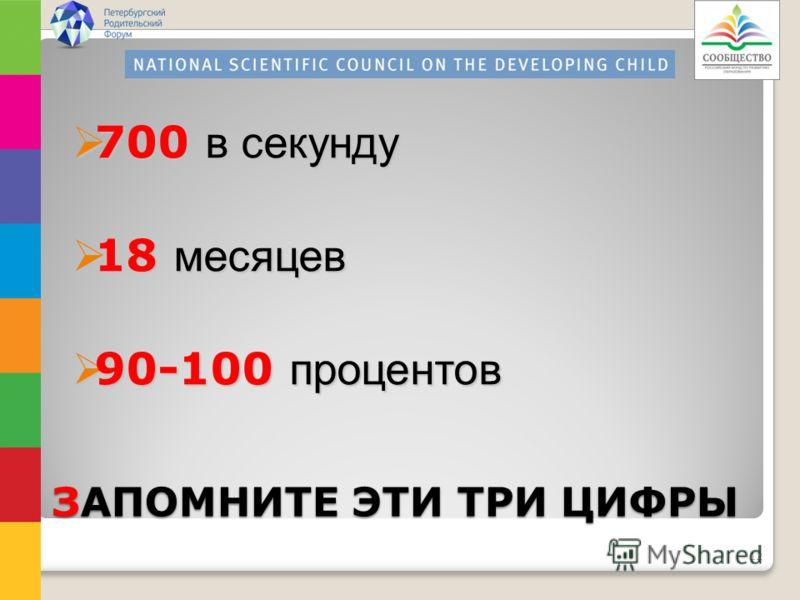 ЗАПОМНИТЕ ЭТИ ТРИ ЦИФРЫ 700 в секунду 700 в секунду 18 месяцев 18 месяцев 90-100 процентов 90-100 процентов 12
