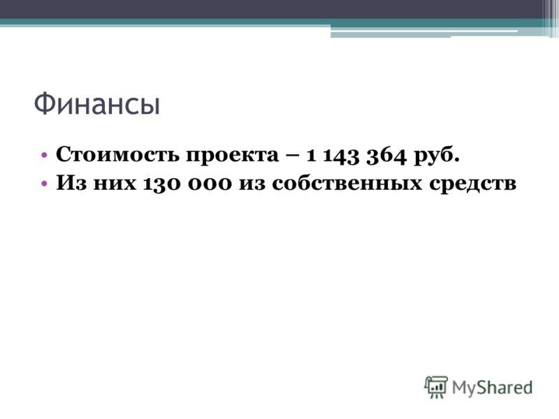 Финансы Стоимость проекта – 1 143 364 руб. Из них 130 000 из собственных средств