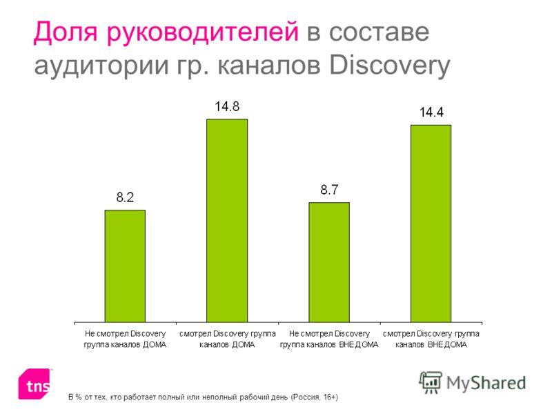 Доля руководителей в составе аудитории гр. каналов Discovery В % от тех, кто работает полный или неполный рабочий день (Россия, 16+)