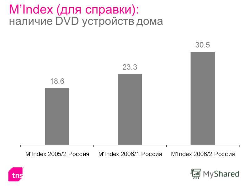 MIndex (для справки): наличие DVD устройств дома