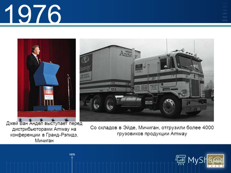 1976 Джей Ван Андел выступает перед дистрибьюторами Amway на конференции в Гранд-Рэпидз, Мичиган Со складов в Эйде, Мичиган, отгрузили более 4000 грузовиков продукции Amway