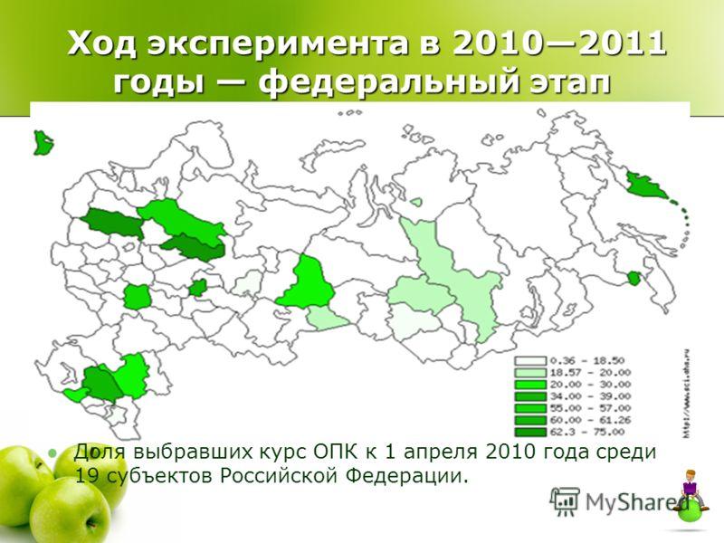 Ход эксперимента в 20102011 годы федеральный этап Ход эксперимента в 20102011 годы федеральный этап Доля выбравших курс ОПК к 1 апреля 2010 года среди 19 субъектов Российской Федерации.