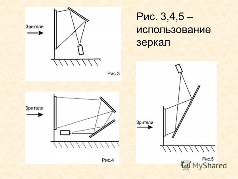 Рис. 3,4,5 – использование зеркал
