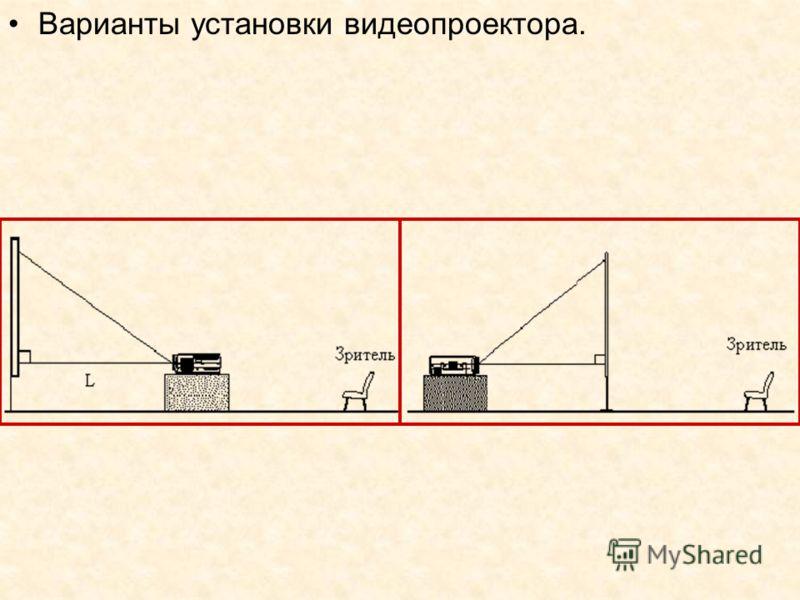 Варианты установки видеопроектора.