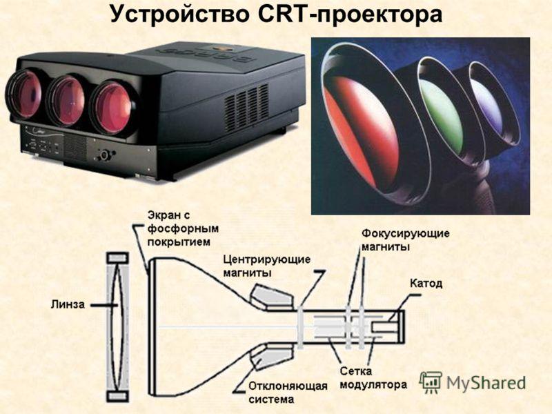 Устройство CRT-проектора
