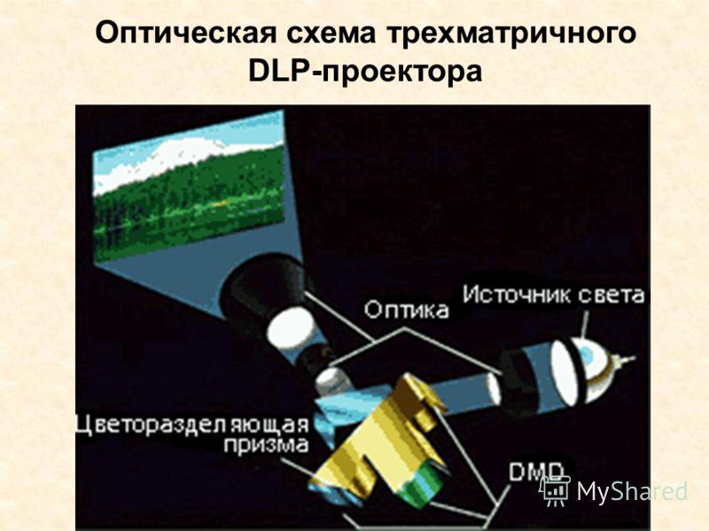 Оптическая схема трехматричного DLP-проектора