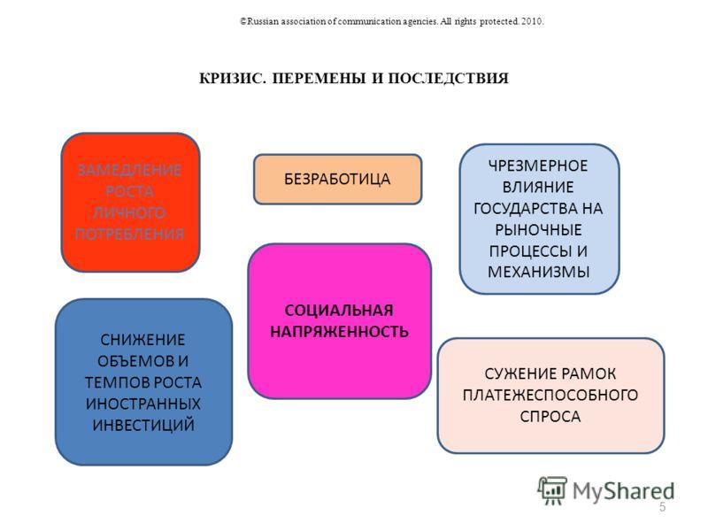 КРИЗИС. ПЕРЕМЕНЫ И ПОСЛЕДСТВИЯ 5 ©Russian association of communication agencies. All rights protected. 2010. ЗАМЕДЛЕНИЕ РОСТА ЛИЧНОГО ПОТРЕБЛЕНИЯ БЕЗРАБОТИЦА ЧРЕЗМЕРНОЕ ВЛИЯНИЕ ГОСУДАРСТВА НА РЫНОЧНЫЕ ПРОЦЕССЫ И МЕХАНИЗМЫ СНИЖЕНИЕ ОБЪЕМОВ И ТЕМПОВ РО