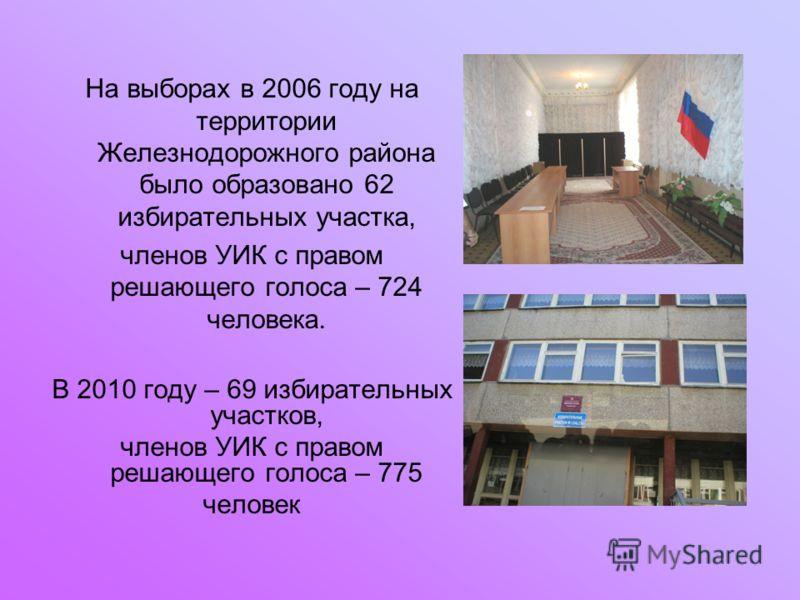 На выборах в 2006 году на территории Железнодорожного района было образовано 62 избирательных участка, членов УИК с правом решающего голоса – 724 человека. В 2010 году – 69 избирательных участков, членов УИК с правом решающего голоса – 775 человек