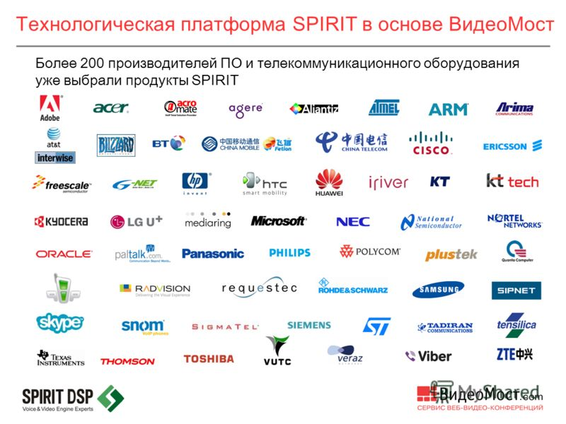 Технологическая платформа SPIRIT в основ е ВидеоМост Более 200 производителей ПО и телекоммуникационного оборудования уже выбрали продукты SPIRIT