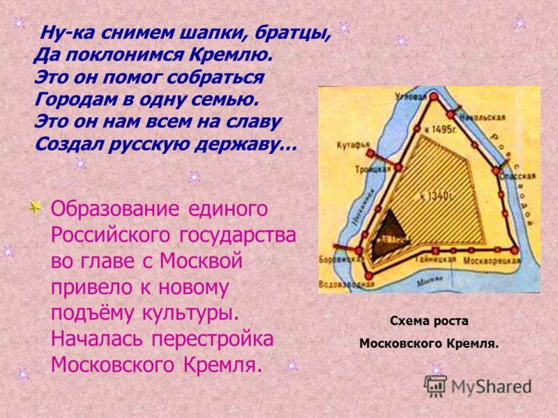Ну-ка снимем шапки, братцы, Да поклонимся Кремлю. Это он помог собраться Городам в одну семью. Это он нам всем на славу Создал русскую державу… Образование единого Российского государства во главе с Москвой привело к новому подъёму культуры. Началась