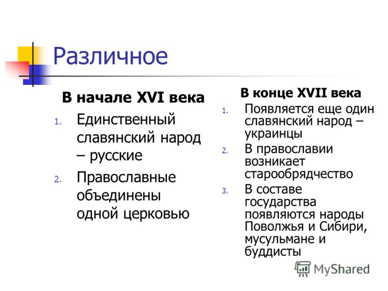 Различное В начале XVI века 1. Единственный славянский народ – русские 2. Православные объединены одной церковью В конце XVII века 1. Появляется еще один славянский народ – украинцы 2. В православии возникает старообрядчество 3. В составе государства