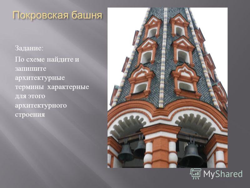 Покровская башня Задание : По схеме найдите и запишите архитектурные термины характерные для этого архитектурного строения