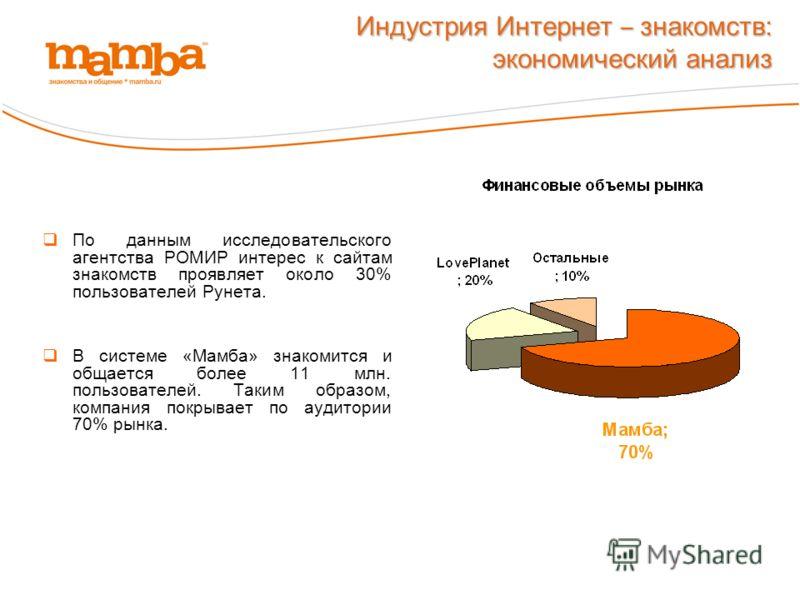 Индустрия Интернет – знакомств: экономический анализ По данным исследовательского агентства РОМИР интерес к сайтам знакомств проявляет около 30% пользователей Рунета. В системе «Мамба» знакомится и общается более 11 млн. пользователей. Таким образом,