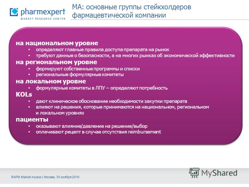 RAFM Market Access | Москва, 30 ноября 2010 MA: основные группы стейкхолдеров фармацевтической компании на национальном уровне определяют главные правила доступа препарата на рынок требуют данные о безопасности, а на многих рынках об экономической эф