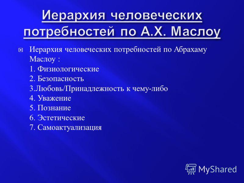 Иерархия человеческих потребностей по Абрахаму Маслоу : 1. Физиологические 2. Безопасность 3. Любовь / Принадлежность к чему - либо 4. Уважение 5. Познание 6. Эстетические 7. Самоактуализация