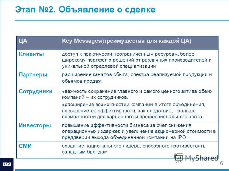 6 Этап 2. Объявление о сделке ЦАKey Messages(преимущества для каждой ЦА) Клиенты доступ к практически неограниченным ресурсам, более широкому портфелю решений от различных производителей и уникальной отраслевой специализации Партнеры расширение канал