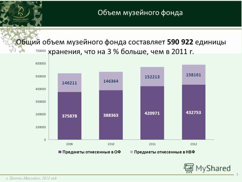 Общий объем музейного фонда составляет 590 922 единицы хранения, что на 3 % больше, чем в 2011 г. Объем музейного фонда 3 г. Ханты-Мансийск, 2013 год