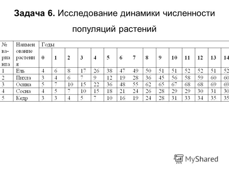 Задача 6. Исследование динамики численности популяций растений