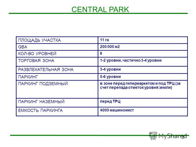 3 CENTRAL PARK ПЛОЩАДЬ УЧАСТКА 11 га GBA 200 000 м2 КОЛ-ВО УРОВНЕЙ 6 ТОРГОВАЯ ЗОНА 1-2 уровни, частично 3-4 уровни РАЗВЛЕКАТЕЛЬНАЯ ЗОНА 3-4 уровни ПАРКИНГ 5-6 уровни ПАРКИНГ ПОДЗЕМНЫЙ в зоне перед гипермаркетом и под ТРЦ (за счет перепада отметок уро