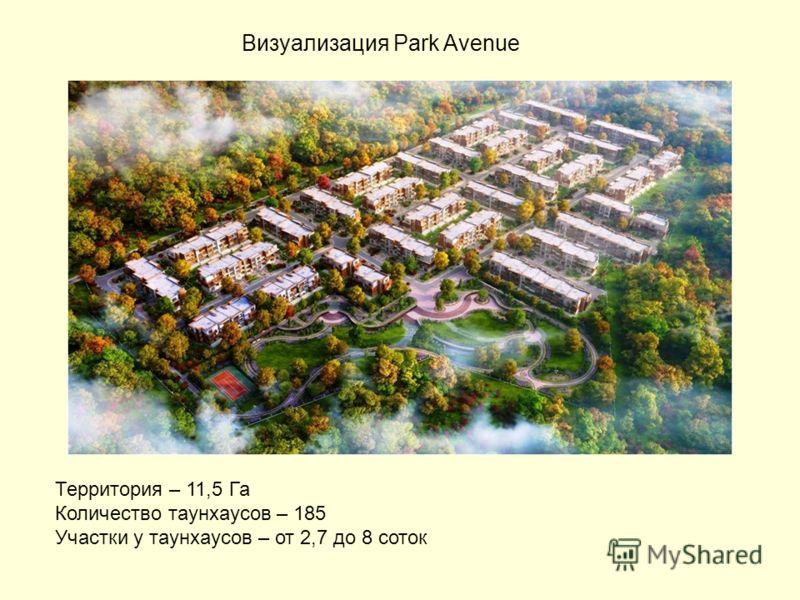 Визуализация Park Avenue Территория – 11,5 Га Количество таунхаусов – 185 Участки у таунхаусов – от 2,7 до 8 соток